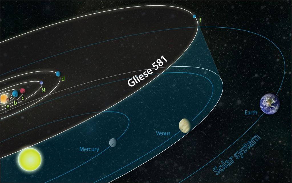 Schuilen aliens op één van deze explaneten?