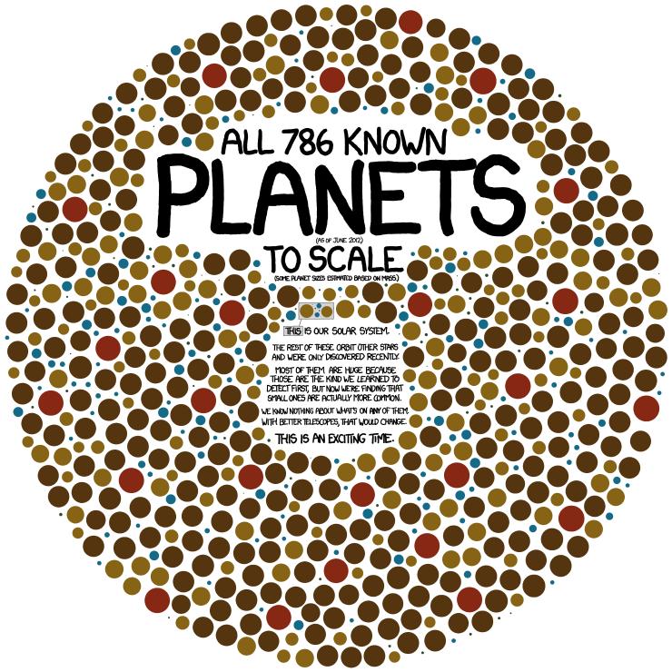 exoplaneten - waar zitten de aliens?